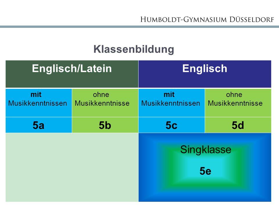 Klassenbildung Englisch/LateinEnglisch mit Musikkenntnissen ohne Musikkenntnisse mit Musikkenntnissen ohne Musikkenntnisse 5a5b5c5d Singklasse 5e