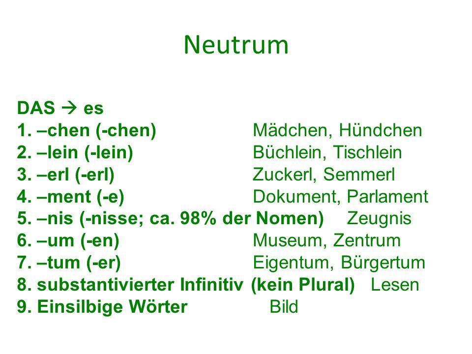Neutrum DAS  es 1. –chen (-chen) Mädchen, Hündchen 2. –lein (-lein) Büchlein, Tischlein 3. –erl (-erl) Zuckerl, Semmerl 4. –ment (-e) Dokument, Parla