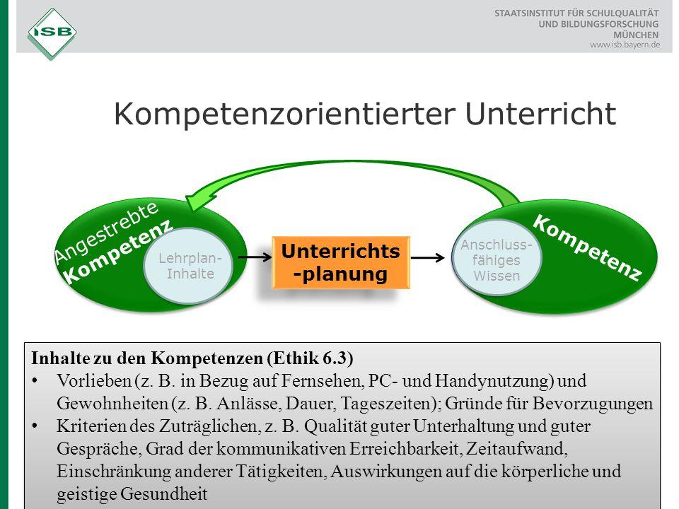 Kompetenzorientierter Unterricht Angestrebte Kompetenz Kompetenz Anschluss- fähiges Wissen Lehrplan- inhalte Anschluss- fähiges Wissen Unterrichts -pl