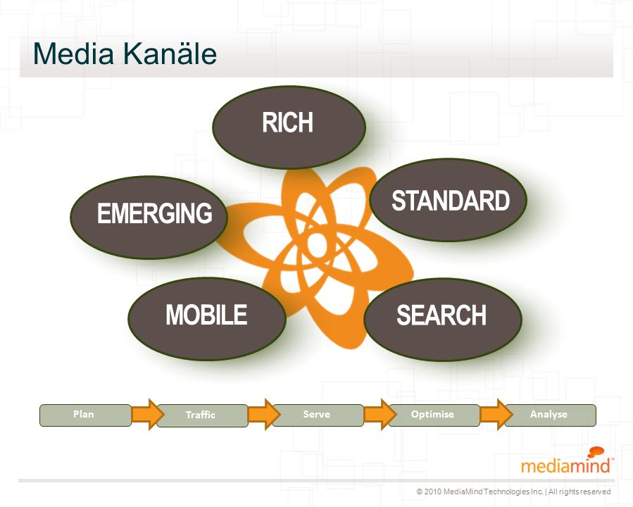 © 2010 MediaMind Technologies Inc.   All rights reserved Analytics