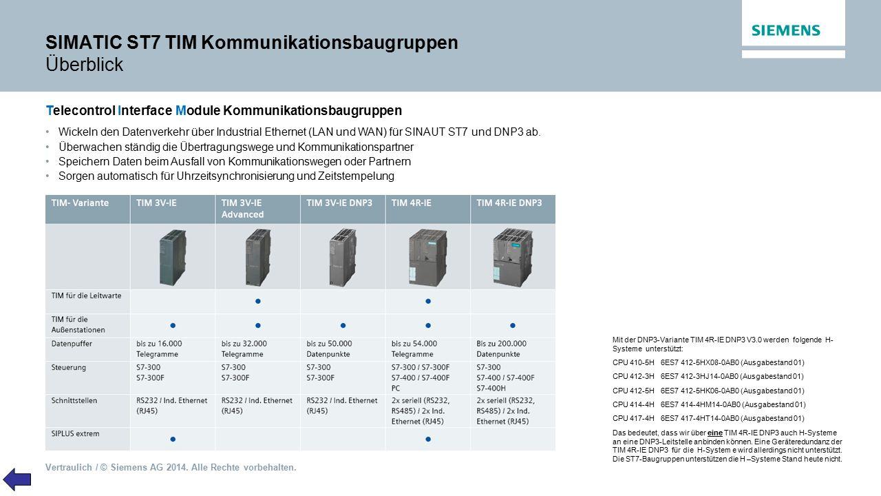 Vertraulich / © Siemens AG 2014. Alle Rechte vorbehalten. SIMATIC ST7 TIM Kommunikationsbaugruppen Überblick Telecontrol Interface Module Kommunikatio