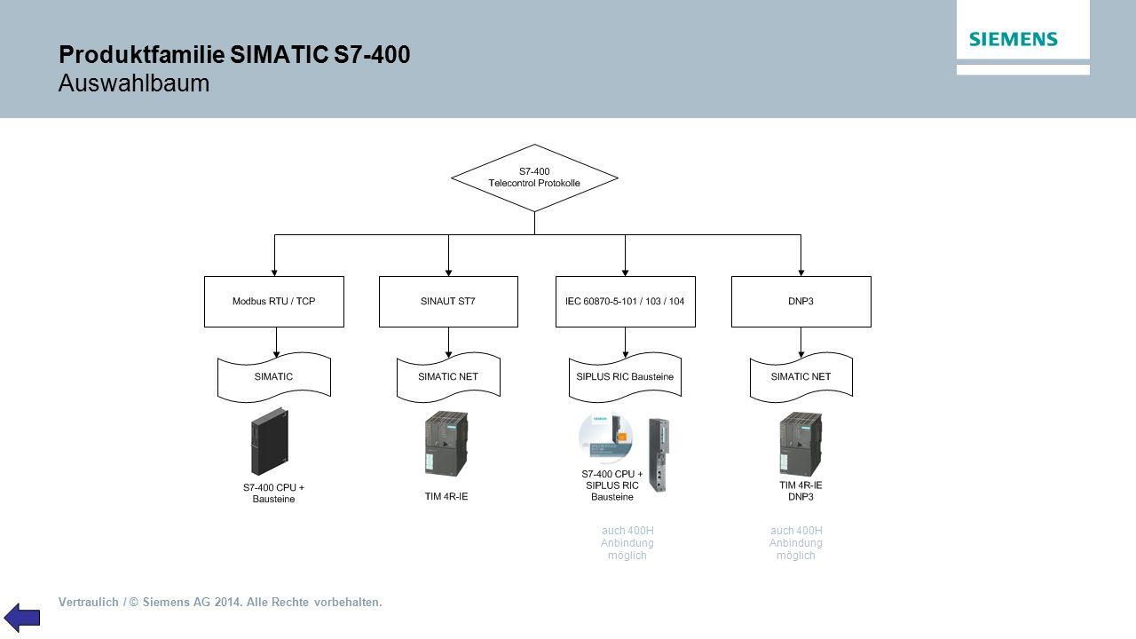 Vertraulich / © Siemens AG 2014. Alle Rechte vorbehalten. Produktfamilie SIMATIC S7-400 Auswahlbaum auch 400H Anbindung möglich