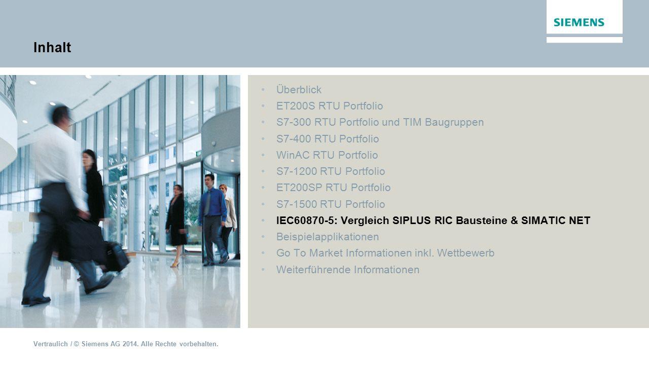 Vertraulich / © Siemens AG 2014. Alle Rechte vorbehalten. Überblick ET200S RTU Portfolio S7-300 RTU Portfolio und TIM Baugruppen S7-400 RTU Portfolio
