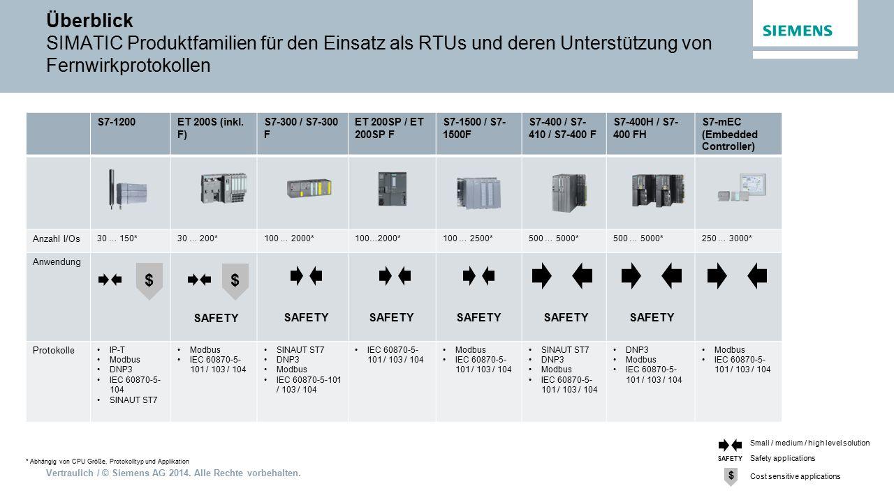 Vertraulich / © Siemens AG 2014. Alle Rechte vorbehalten. Überblick SIMATIC Produktfamilien für den Einsatz als RTUs und deren Unterstützung von Fernw