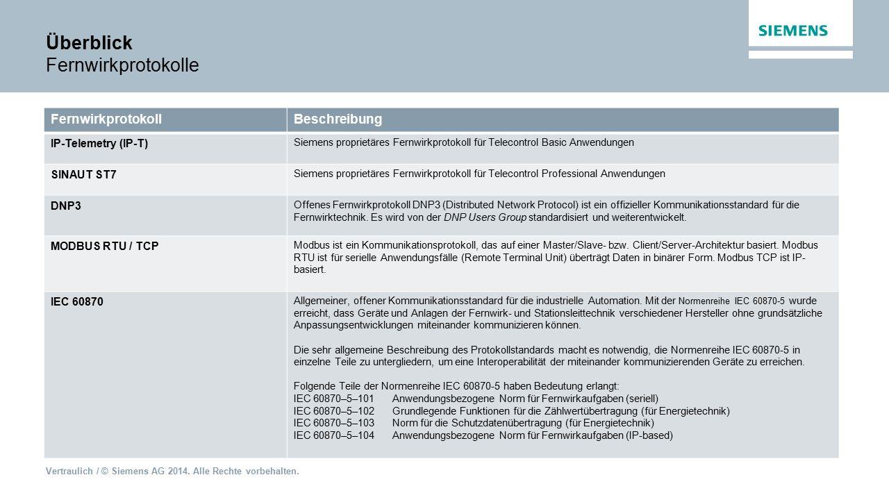 Vertraulich / © Siemens AG 2014. Alle Rechte vorbehalten. Überblick Fernwirkprotokolle FernwirkprotokollBeschreibung IP-Telemetry (IP-T) Siemens propr