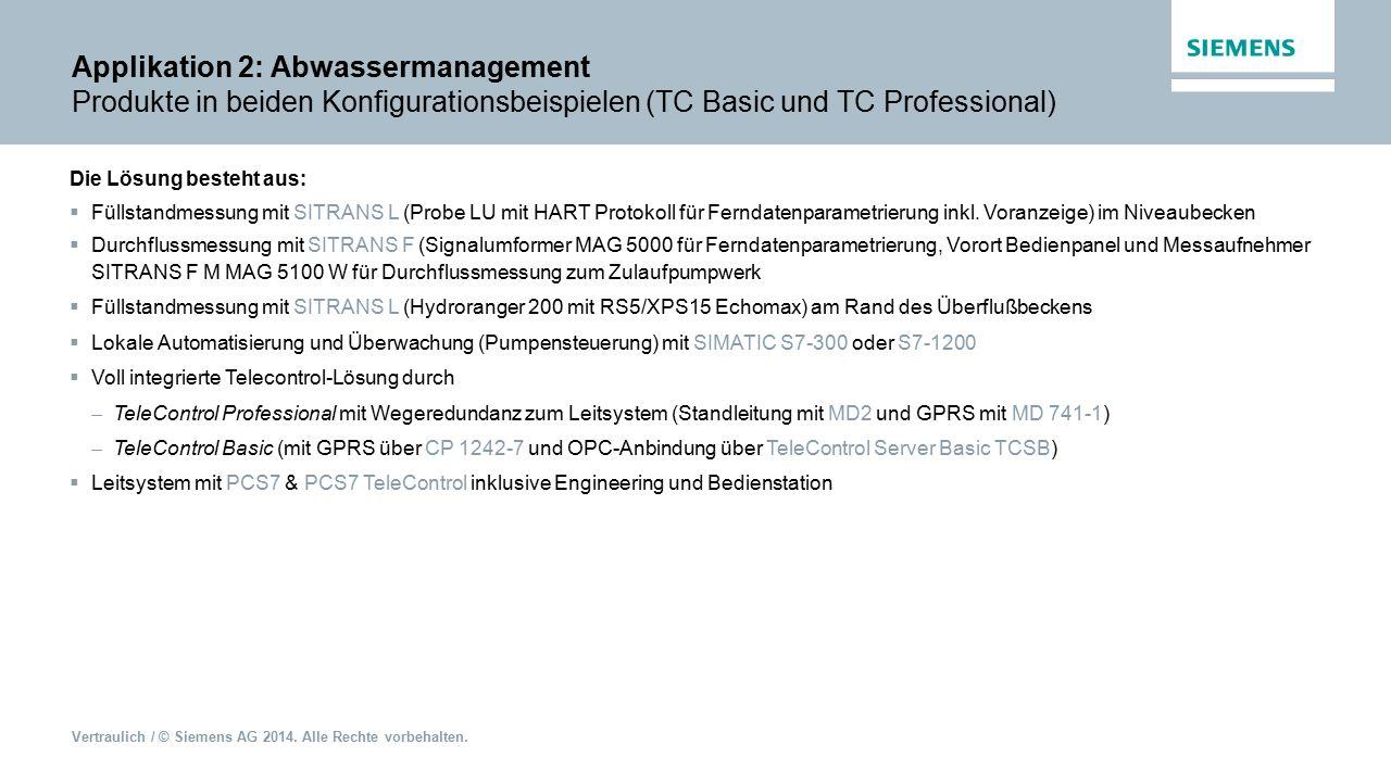 Vertraulich / © Siemens AG 2014. Alle Rechte vorbehalten. Applikation 2: Abwassermanagement Produkte in beiden Konfigurationsbeispielen (TC Basic und