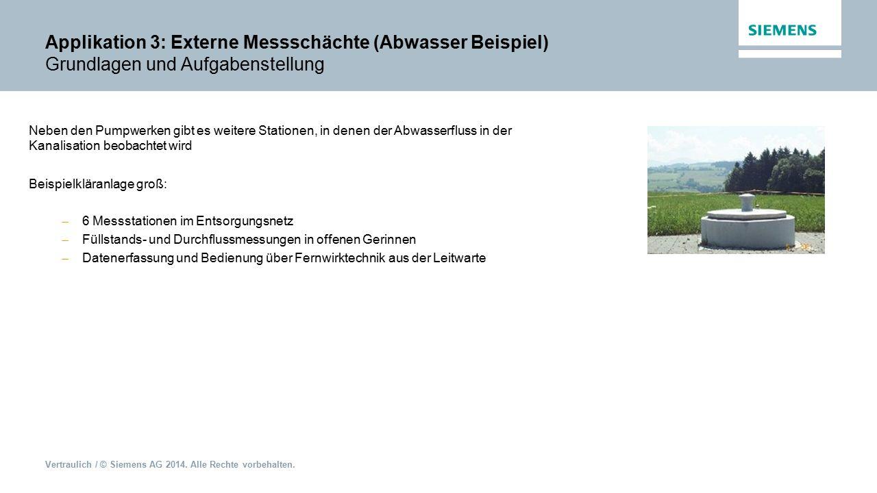 Vertraulich / © Siemens AG 2014. Alle Rechte vorbehalten. Applikation 3: Externe Messschächte (Abwasser Beispiel) Grundlagen und Aufgabenstellung Nebe