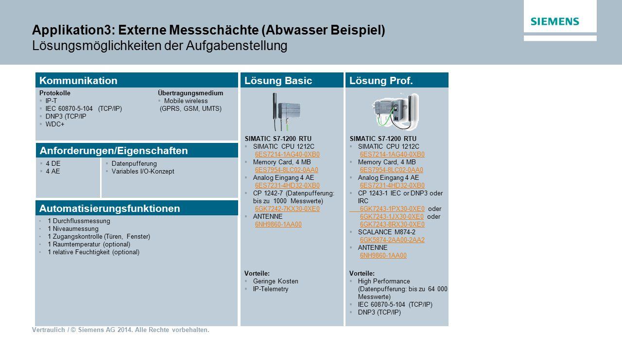 Vertraulich / © Siemens AG 2014. Alle Rechte vorbehalten. Applikation3: Externe Messschächte (Abwasser Beispiel) Lösungsmöglichkeiten der Aufgabenstel