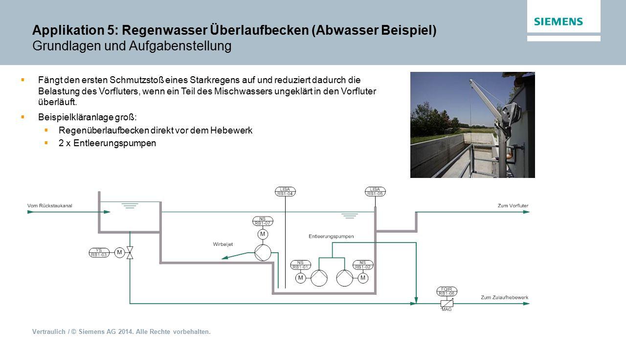 Vertraulich / © Siemens AG 2014. Alle Rechte vorbehalten. ► Support Support ► Strategie Strategie ► Use Cases/Referenz en Use Cases/Referenz en ► Well