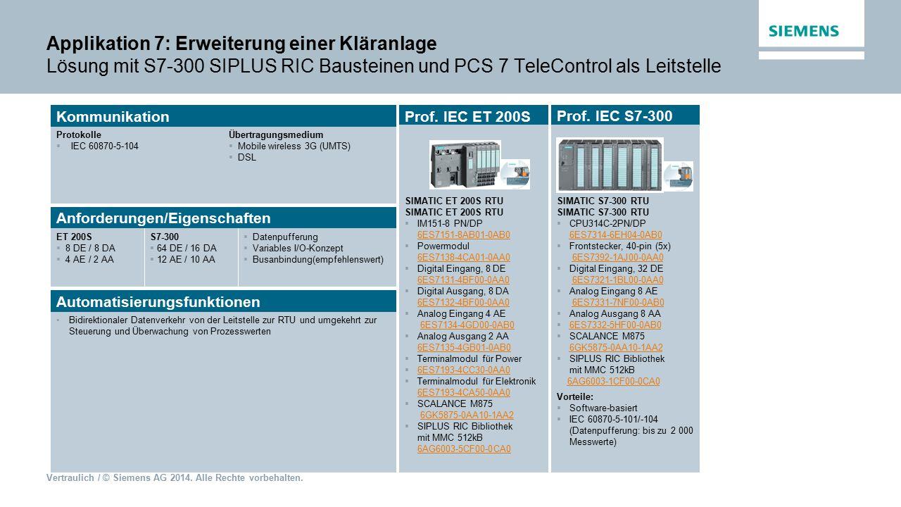 Vertraulich / © Siemens AG 2014. Alle Rechte vorbehalten. ► Support Support ► Strategie Strategie ► Use Cases/Referenz en Use Cases/Referenz en ► Tech