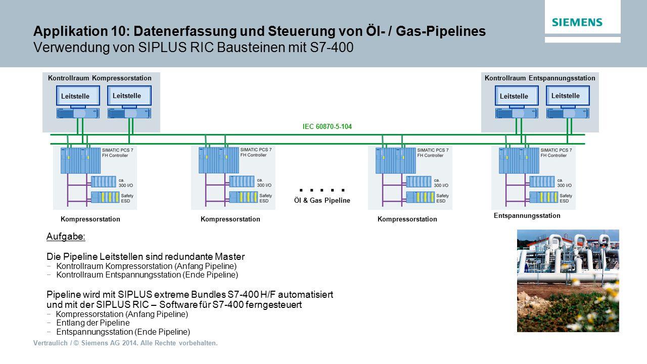 Vertraulich / © Siemens AG 2014. Alle Rechte vorbehalten. Applikation 10: Datenerfassung und Steuerung von Öl- / Gas-Pipelines Verwendung von SIPLUS R