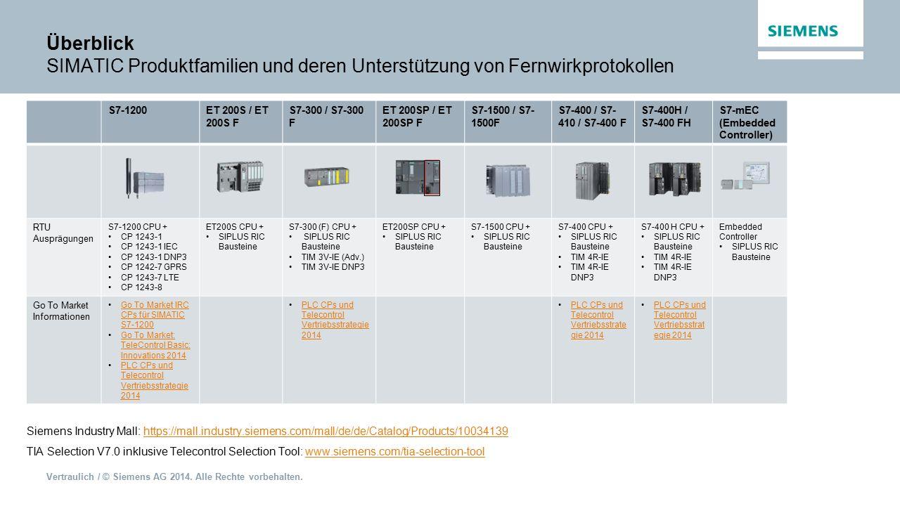 Vertraulich / © Siemens AG 2014. Alle Rechte vorbehalten. Überblick SIMATIC Produktfamilien und deren Unterstützung von Fernwirkprotokollen S7-1200ET