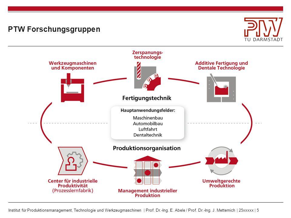 Institut für Produktionsmanagement, Technologie und Werkzeugmaschinen | Prof. Dr.-Ing. E. Abele / Prof. Dr.-Ing. J. Metternich | 25xxxxx | 5 PTW Forsc