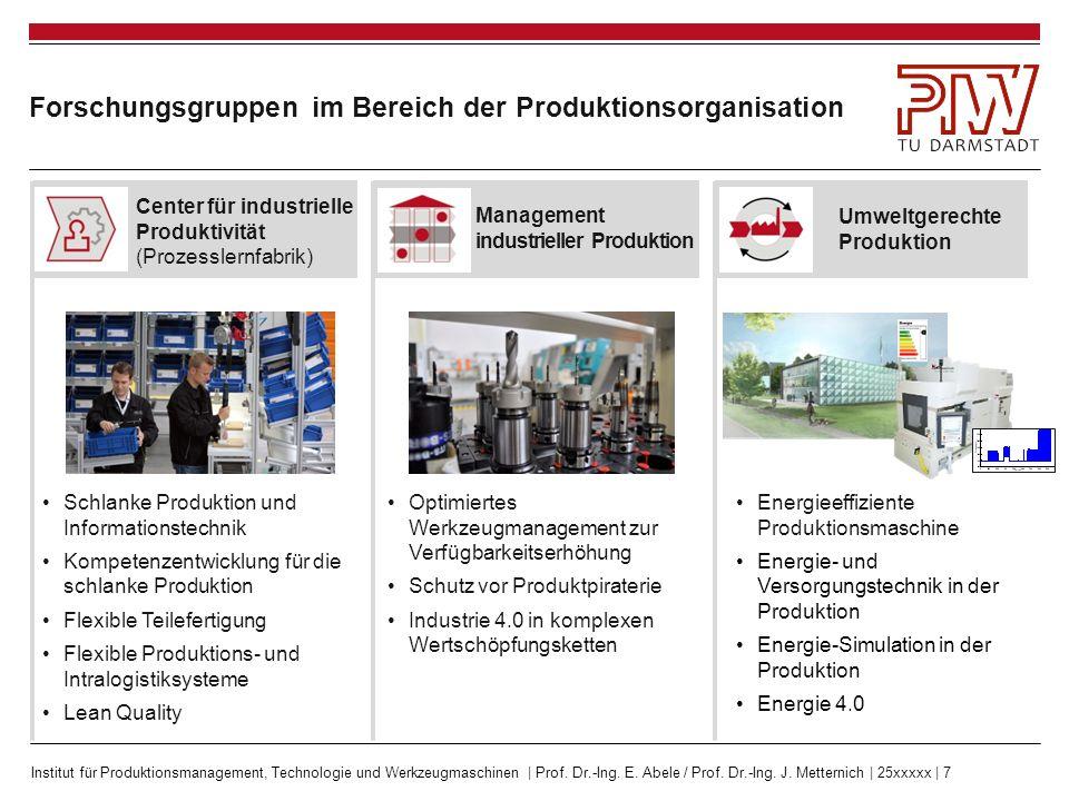 Institut für Produktionsmanagement, Technologie und Werkzeugmaschinen | Prof. Dr.-Ing. E. Abele / Prof. Dr.-Ing. J. Metternich | 25xxxxx | 7 Forschung