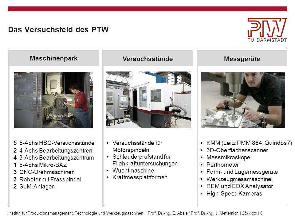 Institut für Produktionsmanagement, Technologie und Werkzeugmaschinen | Prof. Dr.-Ing. E. Abele / Prof. Dr.-Ing. J. Metternich | 25xxxxx | 8 Maschinen