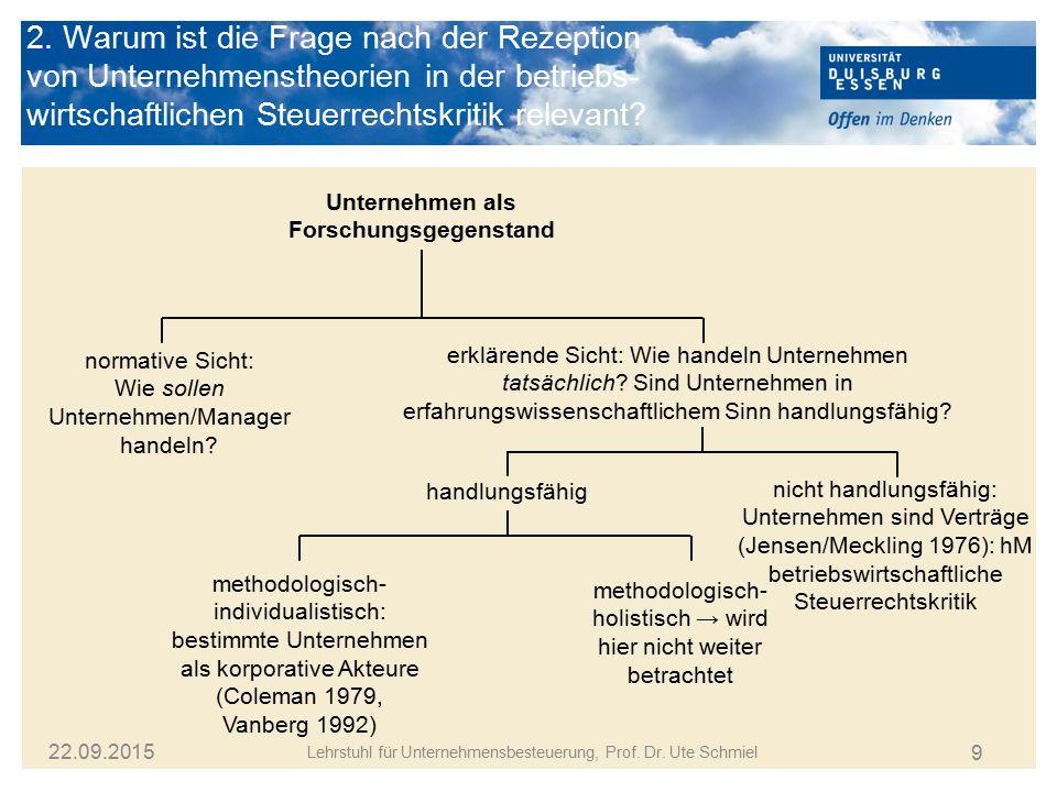 9 22.09.2015 Lehrstuhl für Unternehmensbesteuerung, Prof. Dr. Ute Schmiel 2. Warum ist die Frage nach der Rezeption von Unternehmenstheorien in der be