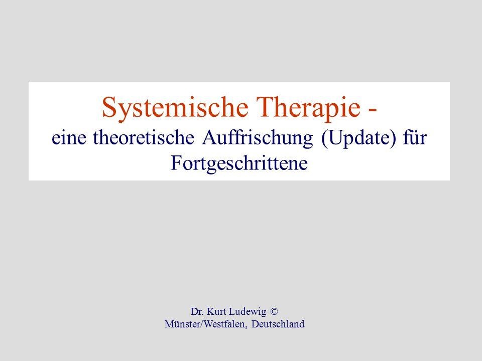 Systemische Therapie - eine theoretische Auffrischung (Update) für Fortgeschrittene Dr. Kurt Ludewig © Münster/Westfalen, Deutschland