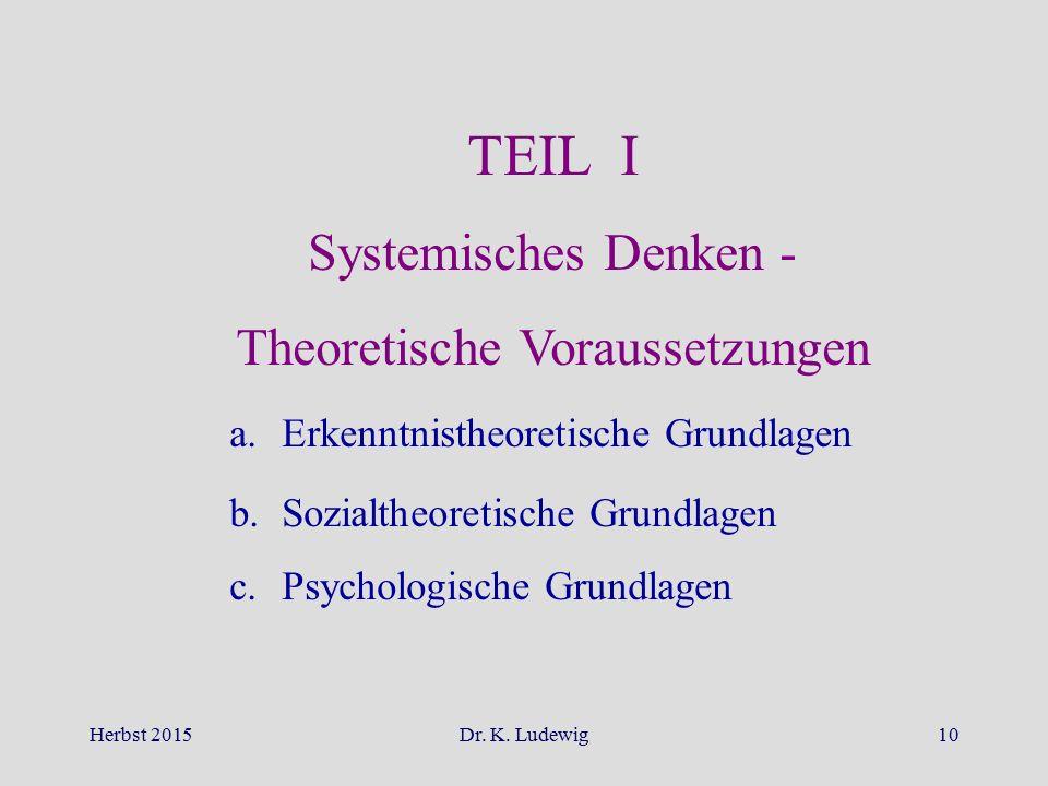 Herbst 2015Dr. K. Ludewig10 TEIL I Systemisches Denken - Theoretische Voraussetzungen a.Erkenntnistheoretische Grundlagen b.Sozialtheoretische Grundla