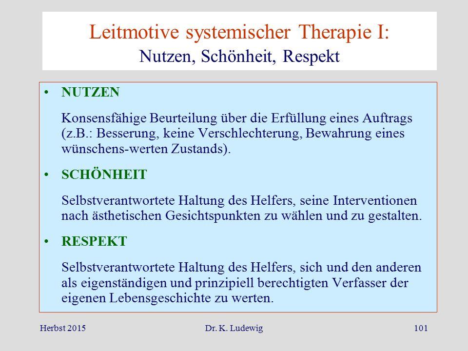 Herbst 2015Dr. K. Ludewig101 NUTZEN Konsensfähige Beurteilung über die Erfüllung eines Auftrags (z.B.: Besserung, keine Verschlechterung, Bewahrung ei