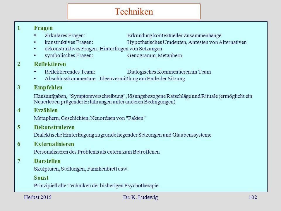 Herbst 2015Dr. K. Ludewig102 Techniken 1 Fragen zirkuläres Fragen:Erkundung kontextueller Zusammenhänge konstruktives Fragen:Hypothetisches Umdeuten,