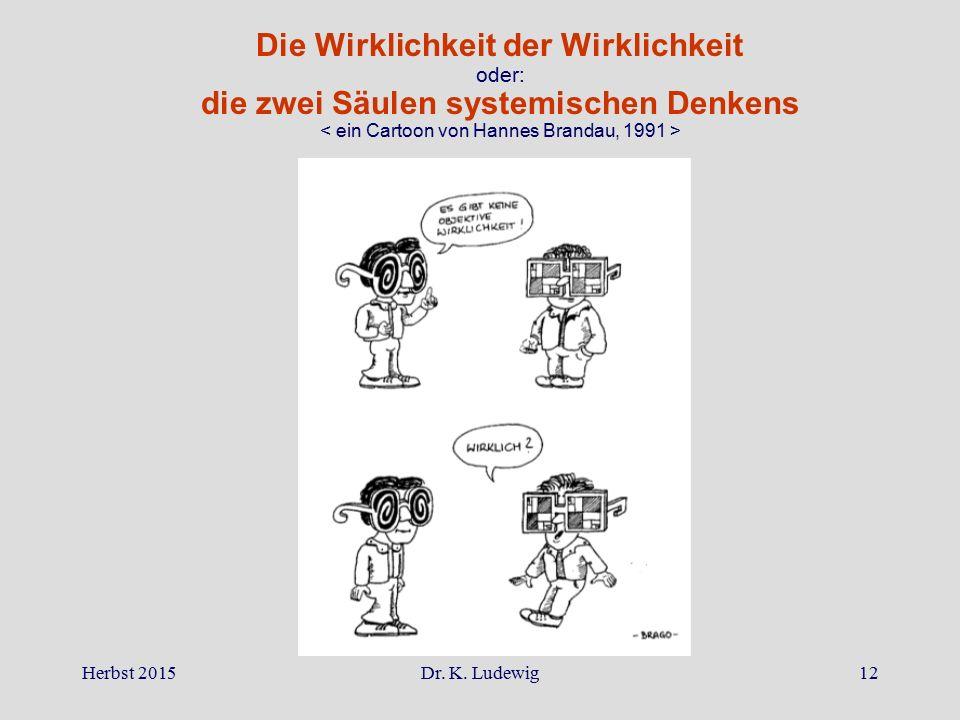 Herbst 2015Dr. K. Ludewig12 Die Wirklichkeit der Wirklichkeit oder: die zwei Säulen systemischen Denkens