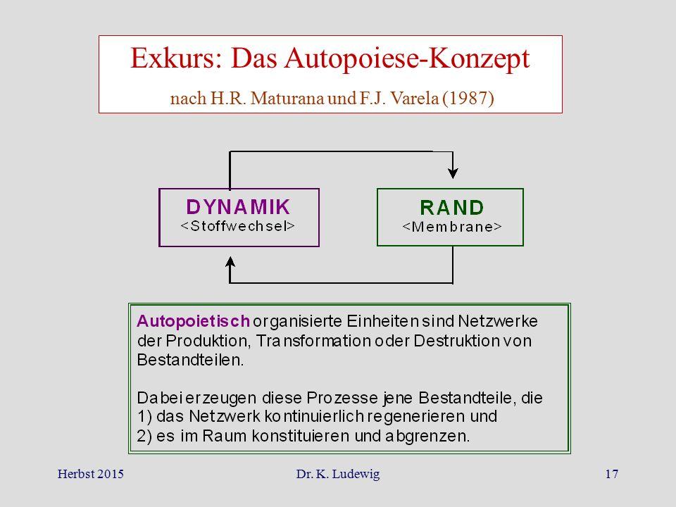 Herbst 2015Dr. K. Ludewig17 Exkurs: Das Autopoiese-Konzept nach H.R. Maturana und F.J. Varela (1987)