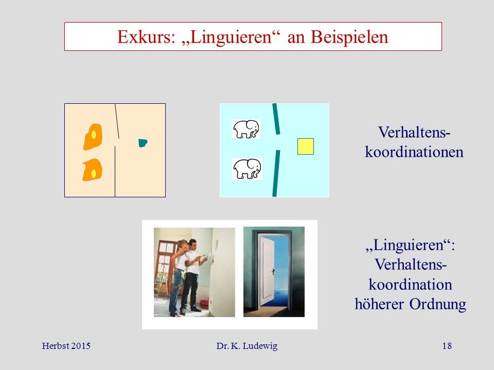 """Herbst 2015Dr. K. Ludewig18 Exkurs: """"Linguieren"""" an Beispielen Verhaltens- koordinationen """"Linguieren"""": Verhaltens- koordination höherer Ordnung"""
