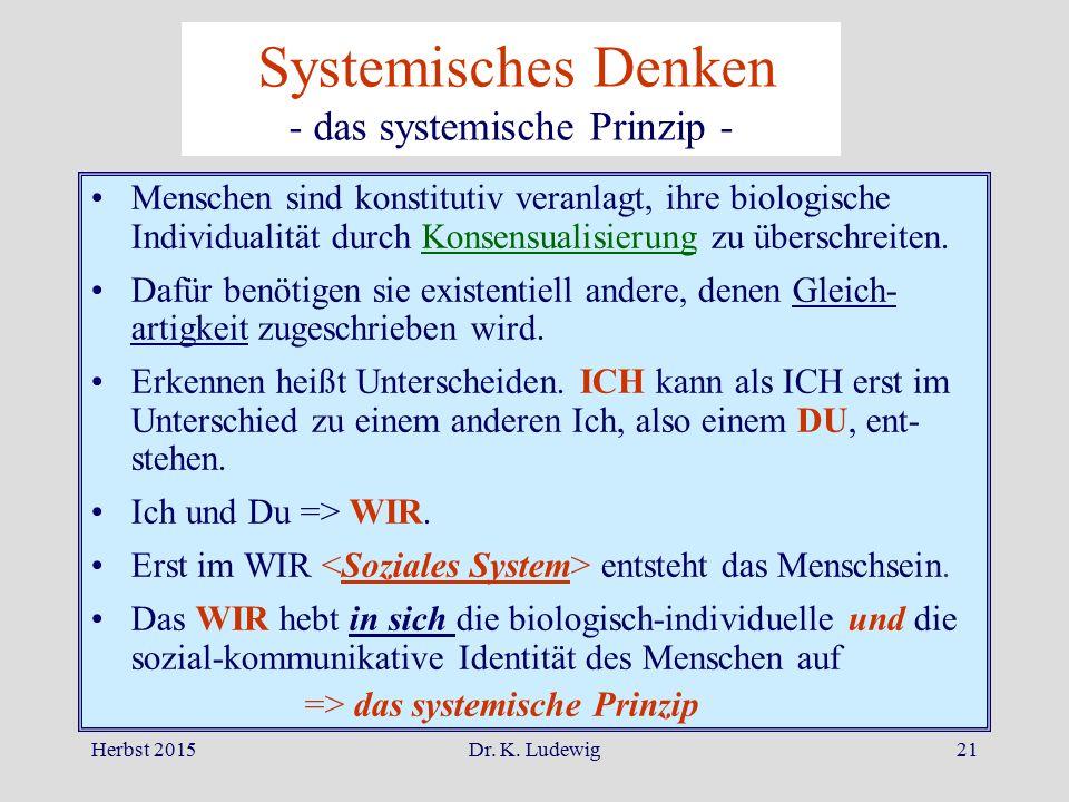 Herbst 2015Dr. K. Ludewig21 Systemisches Denken - das systemische Prinzip - Menschen sind konstitutiv veranlagt, ihre biologische Individualität durch