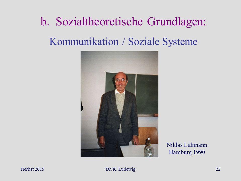 Herbst 2015Dr. K. Ludewig22 b. Sozialtheoretische Grundlagen: Kommunikation / Soziale Systeme Niklas Luhmann Hamburg 1990
