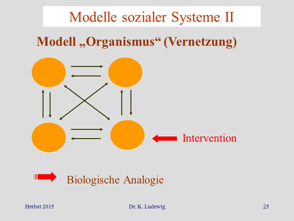 """Herbst 2015Dr. K. Ludewig25 Modelle sozialer Systeme II Intervention Modell """"Organismus"""" (Vernetzung) Biologische Analogie"""