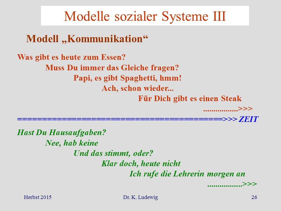 """Herbst 2015Dr. K. Ludewig26 Modelle sozialer Systeme III Modell """"Kommunikation"""" Hast Du Hausaufgaben? Nee, hab keine Und das stimmt, oder? Klar doch,"""