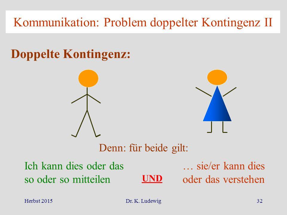 Herbst 2015Dr. K. Ludewig32 Kommunikation: Problem doppelter Kontingenz II Doppelte Kontingenz: Ich kann dies oder das so oder so mitteilen … sie/er k