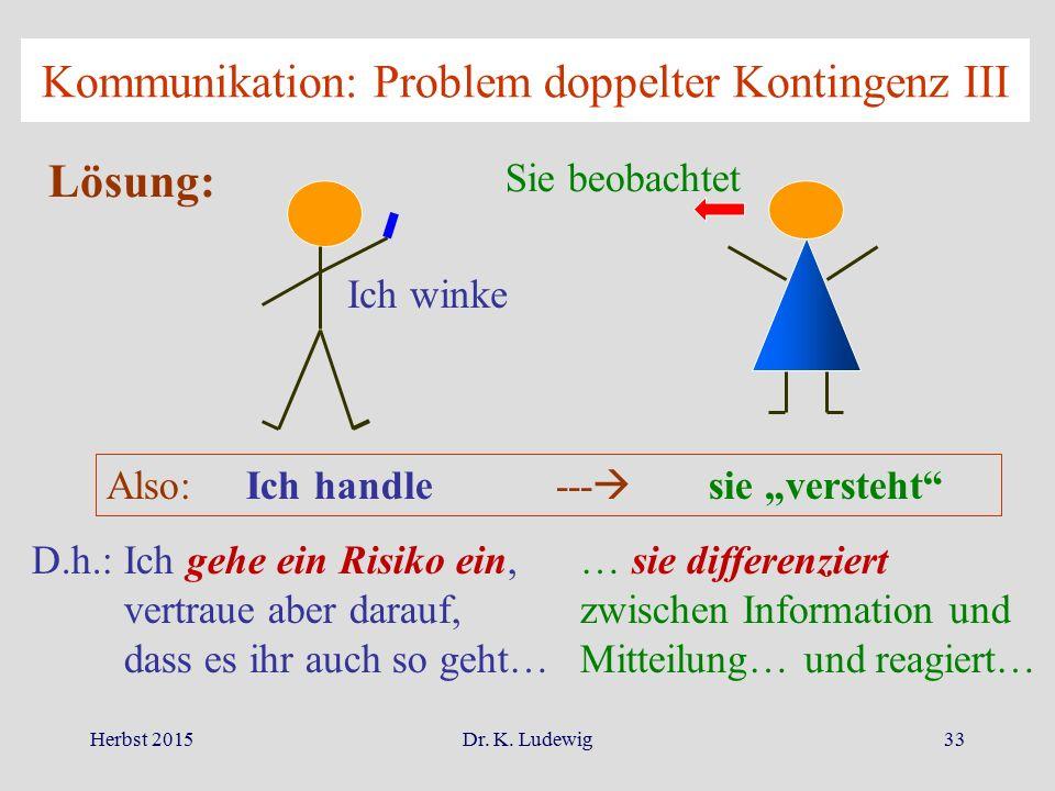 """Herbst 2015Dr. K. Ludewig33 Kommunikation: Problem doppelter Kontingenz III Lösung: Ich winke Sie beobachtet Also: Ich handle ---  sie """"versteht"""" D.h"""