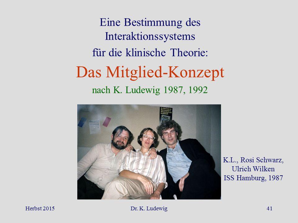 Herbst 2015Dr. K. Ludewig41 Eine Bestimmung des Interaktionssystems für die klinische Theorie: Das Mitglied-Konzept nach K. Ludewig 1987, 1992 K.L., R