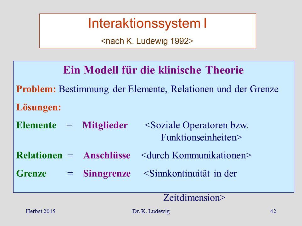 Herbst 2015Dr. K. Ludewig42 Interaktionssystem I Ein Modell für die klinische Theorie Problem: Bestimmung der Elemente, Relationen und der Grenze Lösu