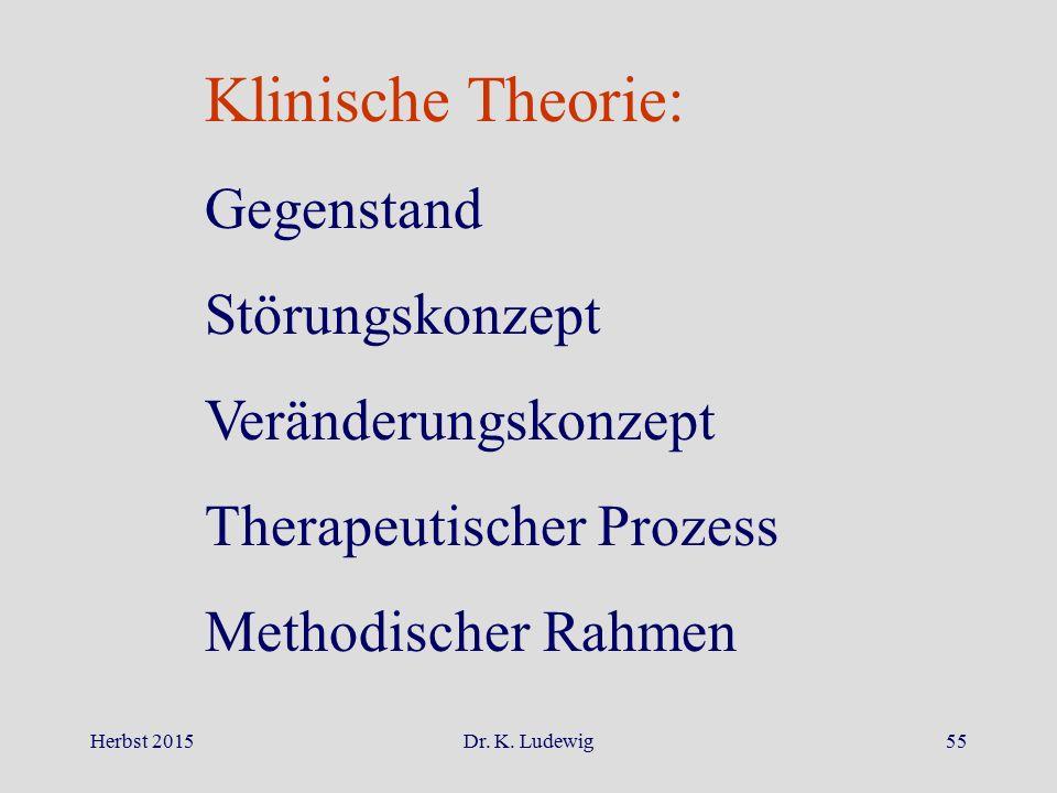 Herbst 2015Dr. K. Ludewig55 Klinische Theorie: Gegenstand Störungskonzept Veränderungskonzept Therapeutischer Prozess Methodischer Rahmen