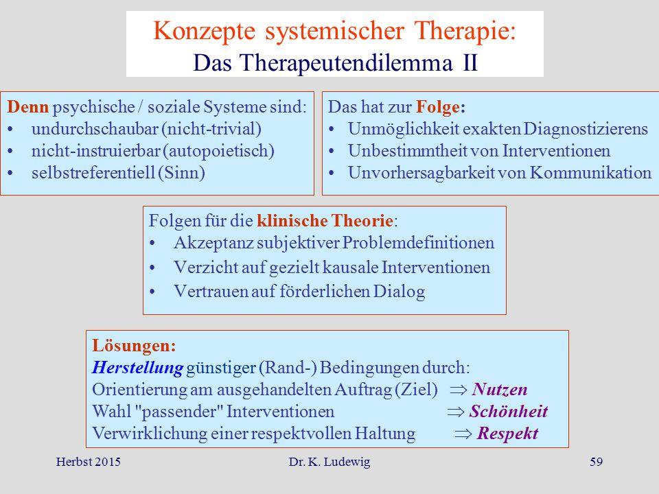 Herbst 2015Dr. K. Ludewig59 Folgen für die klinische Theorie: Akzeptanz subjektiver Problemdefinitionen Verzicht auf gezielt kausale Interventionen Ve