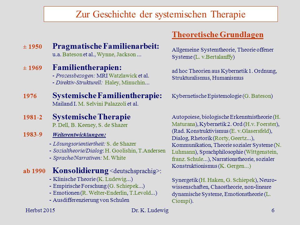 Herbst 2015Dr. K. Ludewig6 Zur Geschichte der systemischen Therapie ± 1950 Pragmatische Familienarbeit: u.a. Bateson et al., Wynne, Jackson... ± 1969