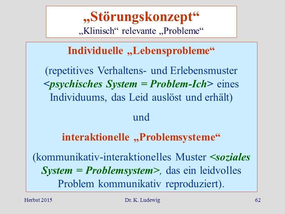 """Herbst 2015Dr. K. Ludewig62 """"Störungskonzept"""" """"Klinisch"""" relevante """"Probleme"""" Individuelle """"Lebensprobleme"""" (repetitives Verhaltens- und Erlebensmuste"""