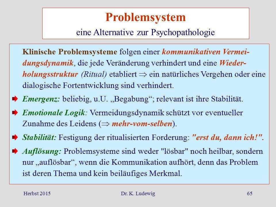 Herbst 2015Dr. K. Ludewig65 Klinische Problemsysteme folgen einer kommunikativen Vermei- dungsdynamik, die jede Veränderung verhindert und eine Wieder