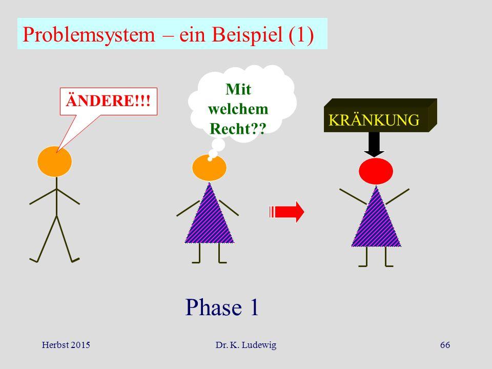 Herbst 2015Dr. K. Ludewig66 Problemsystem – ein Beispiel (1) ÄNDERE!!! Mit welchem Recht?? KRÄNKUNG Phase 1