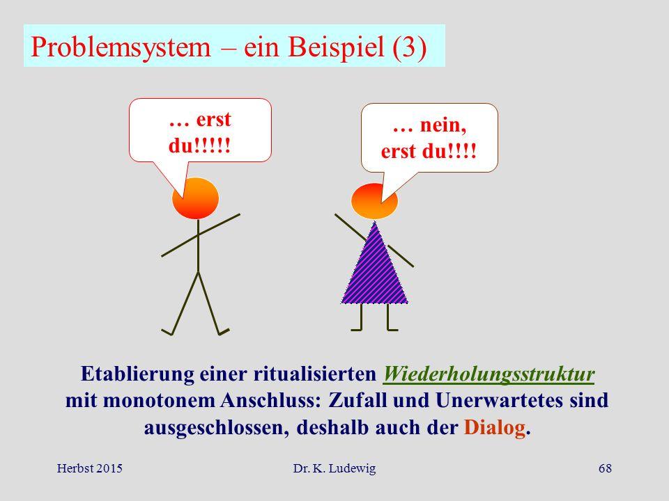 Herbst 2015Dr. K. Ludewig68 Problemsystem – ein Beispiel (3) … erst du!!!!! … nein, erst du!!!! Etablierung einer ritualisierten Wiederholungsstruktur