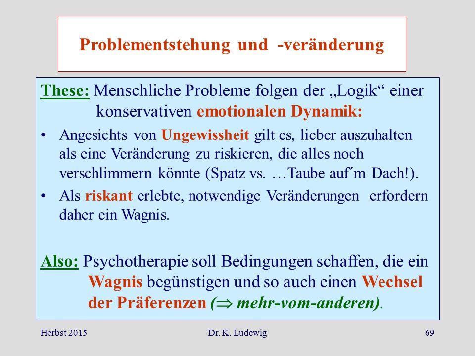 """Herbst 2015Dr. K. Ludewig69 These: Menschliche Probleme folgen der """"Logik"""" einer konservativen emotionalen Dynamik: Angesichts von Ungewissheit gilt e"""