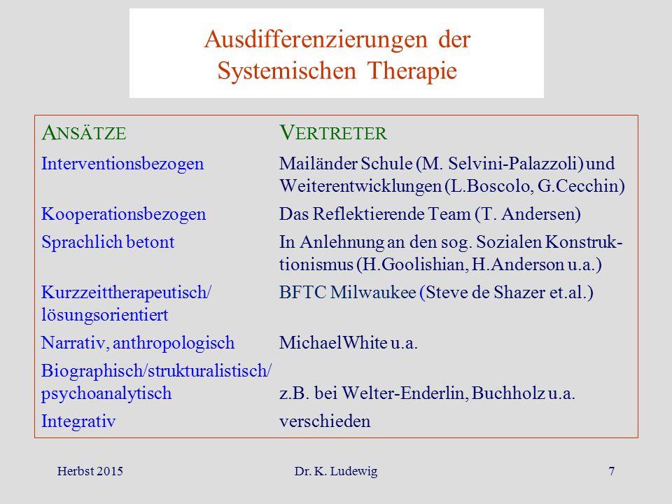 Herbst 2015Dr. K. Ludewig7 Ausdifferenzierungen der Systemischen Therapie A NSÄTZE V ERTRETER InterventionsbezogenMailänder Schule (M. Selvini-Palazzo