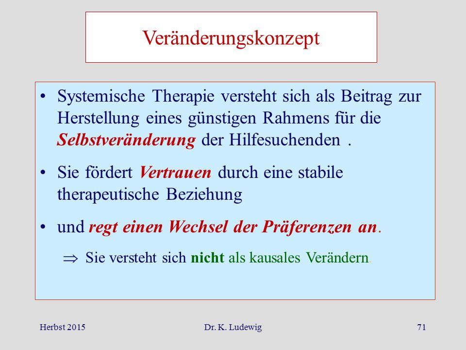 Herbst 2015Dr. K. Ludewig71 Systemische Therapie versteht sich als Beitrag zur Herstellung eines günstigen Rahmens für die Selbstveränderung der Hilfe