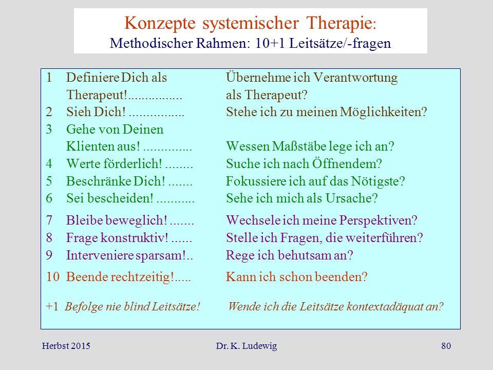 Herbst 2015Dr. K. Ludewig80 1Definiere Dich als Übernehme ich Verantwortung Therapeut!................als Therapeut? 2 Sieh Dich!................ Steh