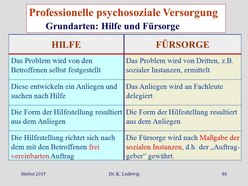 Herbst 2015Dr. K. Ludewig86 Professionelle psychosoziale Versorgung Grundarten: Hilfe und Fürsorge HILFEFÜRSORGE Das Problem wird von den Betroffenen