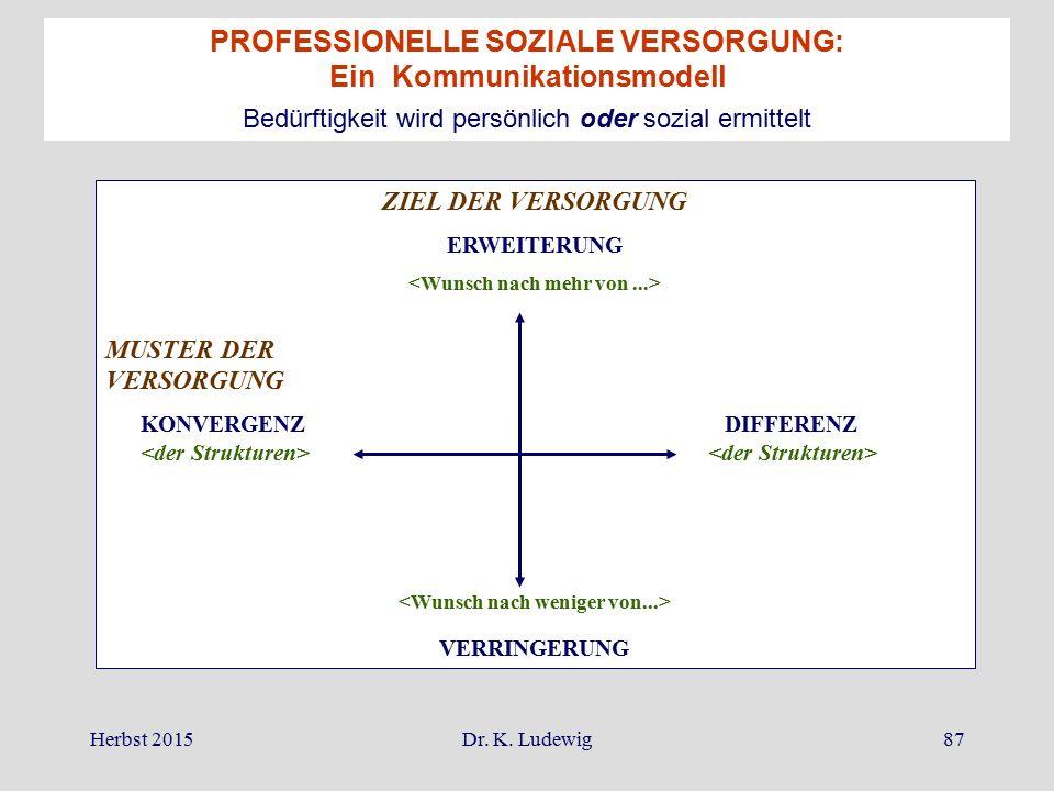 Herbst 2015Dr. K. Ludewig87 PROFESSIONELLE SOZIALE VERSORGUNG: Ein Kommunikationsmodell Bedürftigkeit wird persönlich oder sozial ermittelt ZIEL DER V