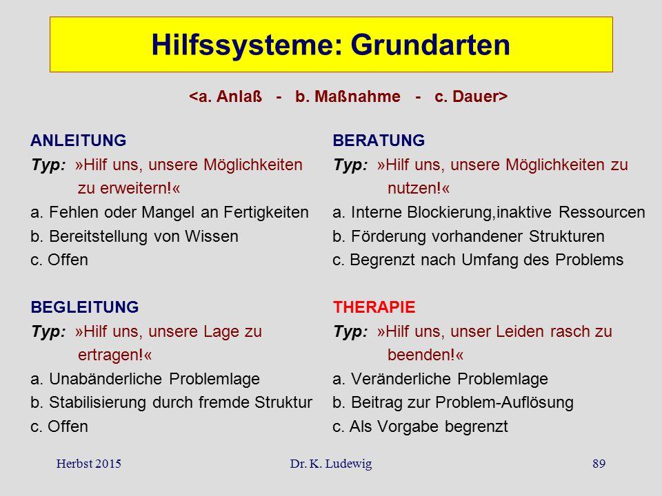 Herbst 2015Dr. K. Ludewig89 Hilfssysteme: Grundarten ANLEITUNG Typ: »Hilf uns, unsere Möglichkeiten zu erweitern!« a. Fehlen oder Mangel an Fertigkeit