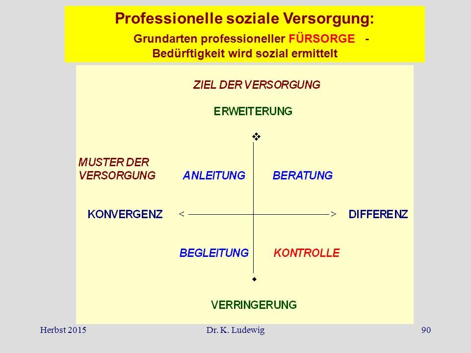 Herbst 2015Dr. K. Ludewig90 Professionelle soziale Versorgung: Grundarten professioneller FÜRSORGE - Bedürftigkeit wird sozial ermittelt